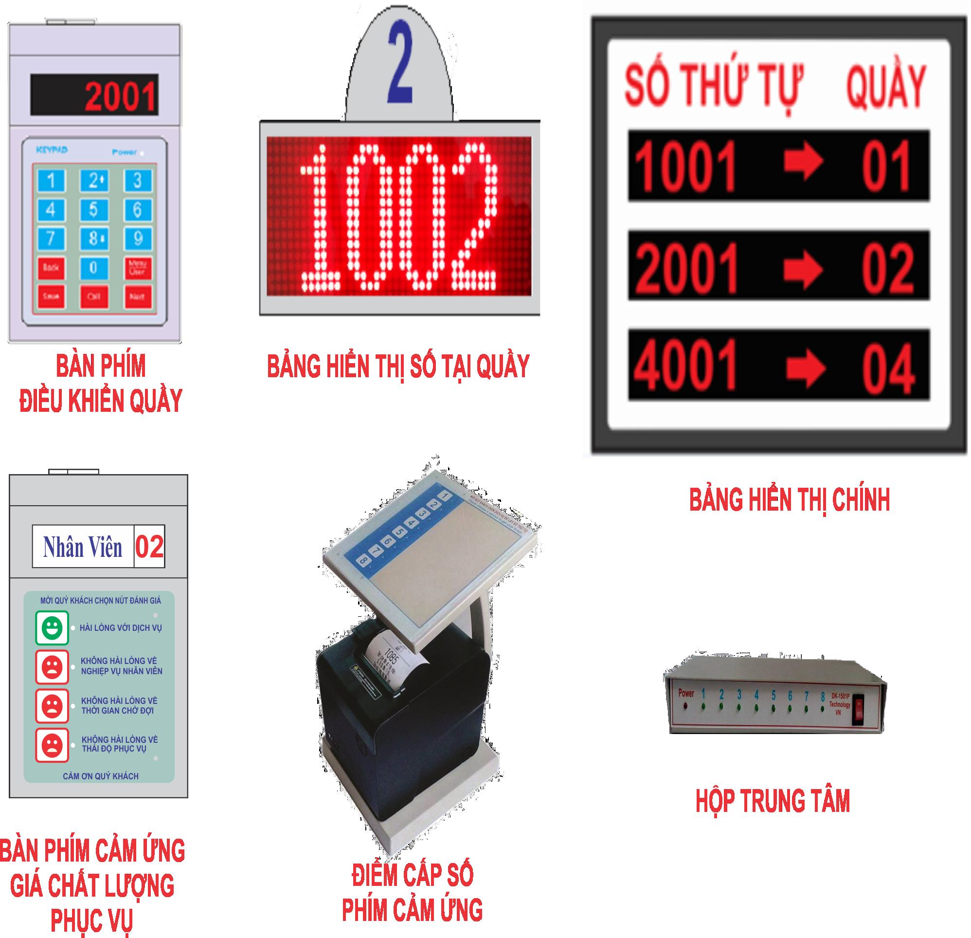 Mô hình máy lấy số thứ tự